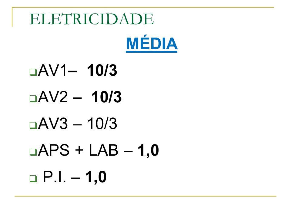 ELETRICIDADE MÉDIA AV1– 10/3 AV2 – 10/3 AV3 – 10/3 APS + LAB – 1,0