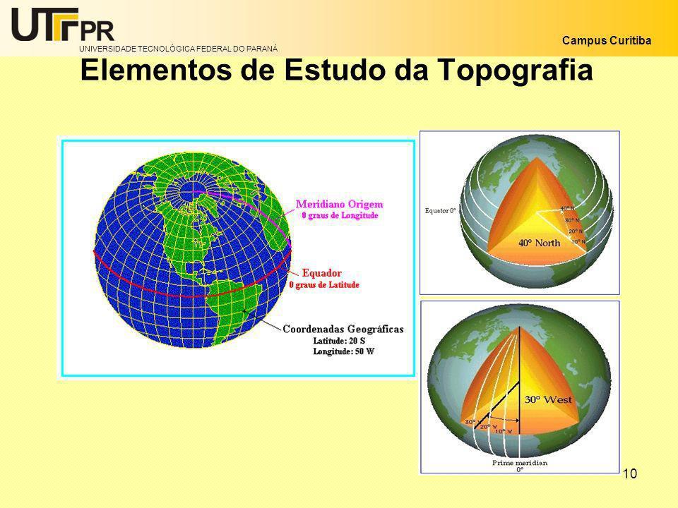 Elementos de Estudo da Topografia