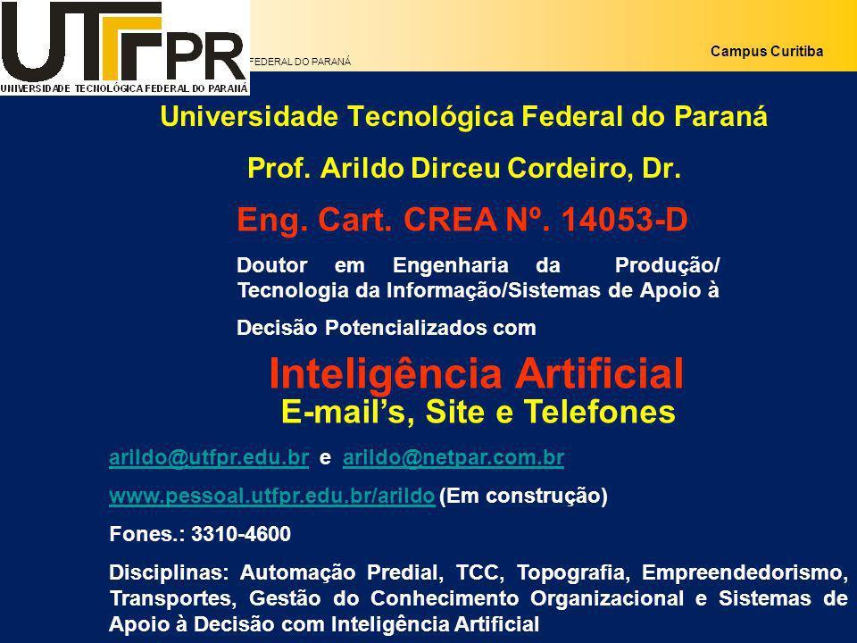 Inteligência Artificial E-mail's, Site e Telefones
