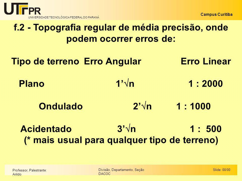 Tipo de terreno Erro Angular Erro Linear Plano 1'n 1 : 2000