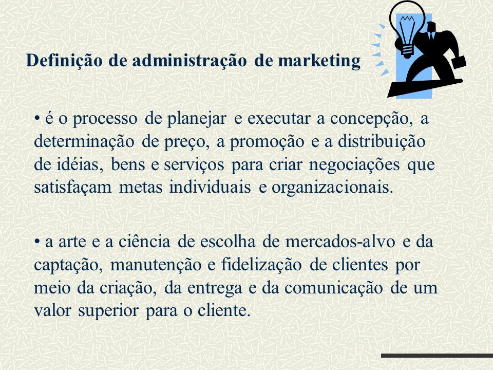 Definição de administração de marketing