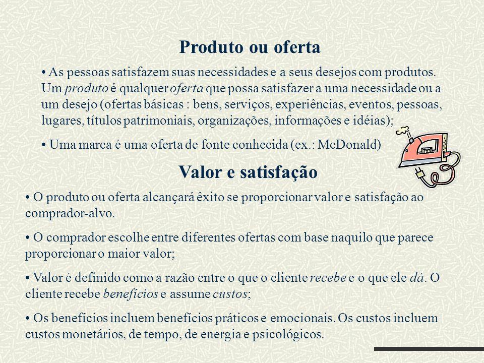 Produto ou oferta Valor e satisfação