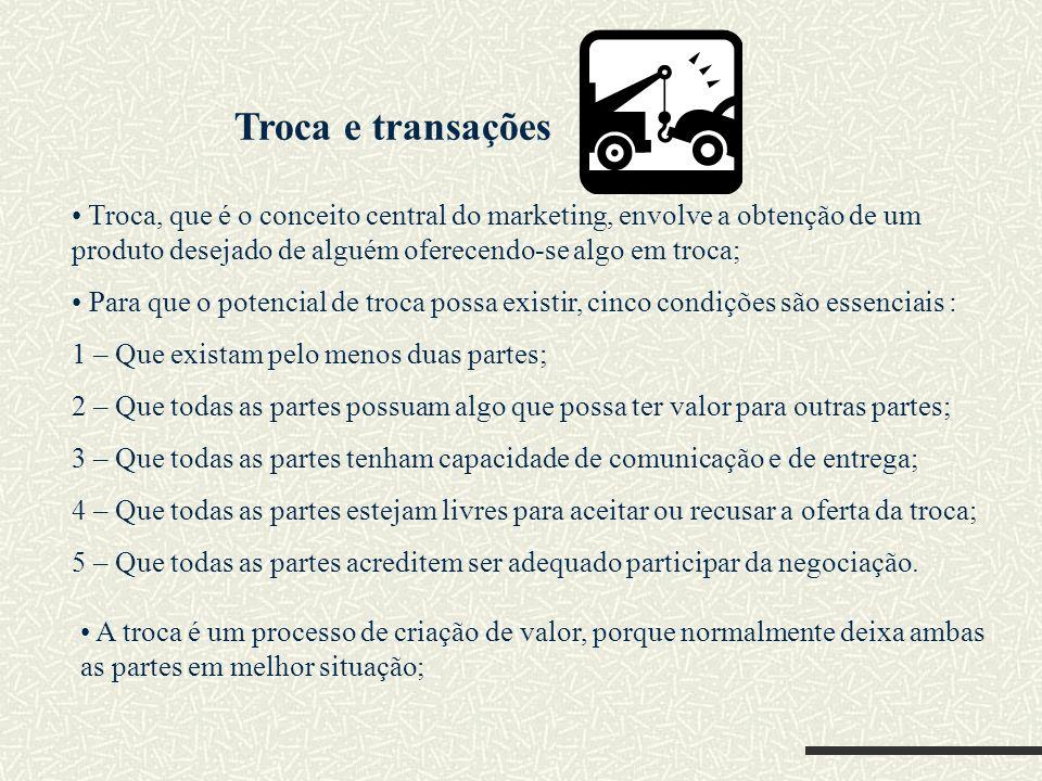 Troca e transaçõesTroca, que é o conceito central do marketing, envolve a obtenção de um produto desejado de alguém oferecendo-se algo em troca;