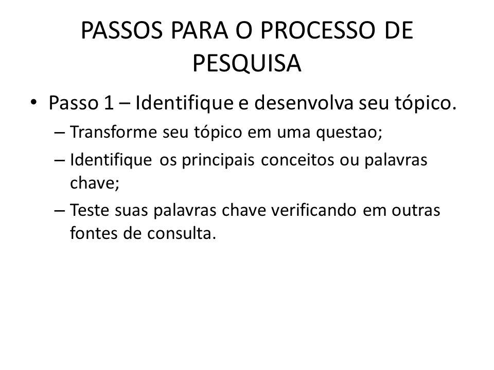 PASSOS PARA O PROCESSO DE PESQUISA