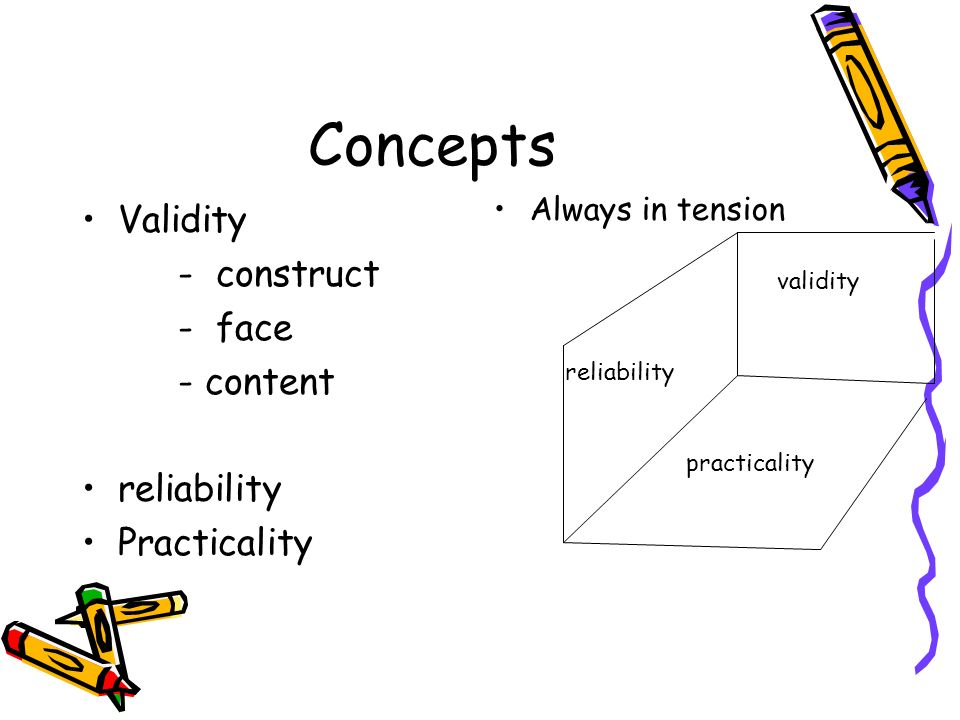 Concepts Validity - construct - face - content reliability