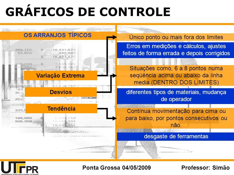 GRÁFICOS DE CONTROLE OS ARRANJOS TÍPICOS