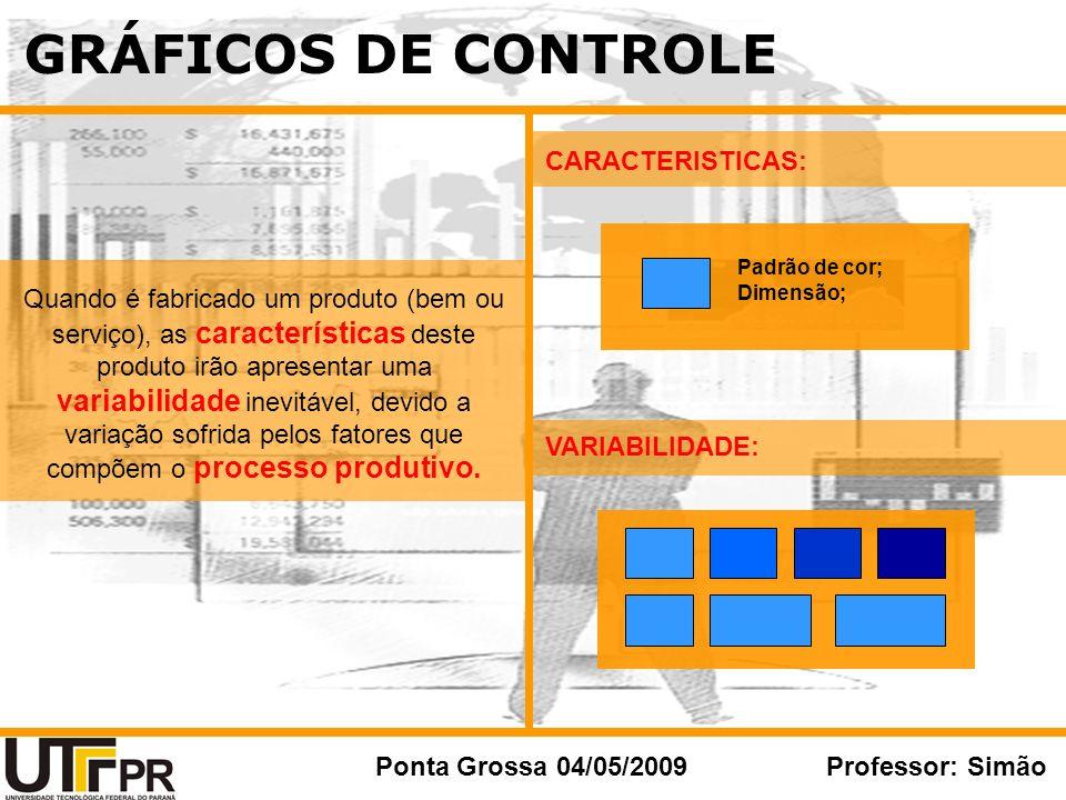 GRÁFICOS DE CONTROLE CARACTERISTICAS: