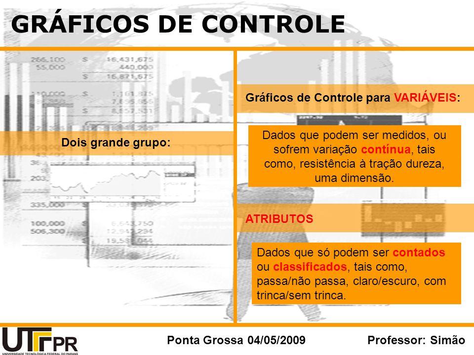 GRÁFICOS DE CONTROLE Gráficos de Controle para VARIÁVEIS: