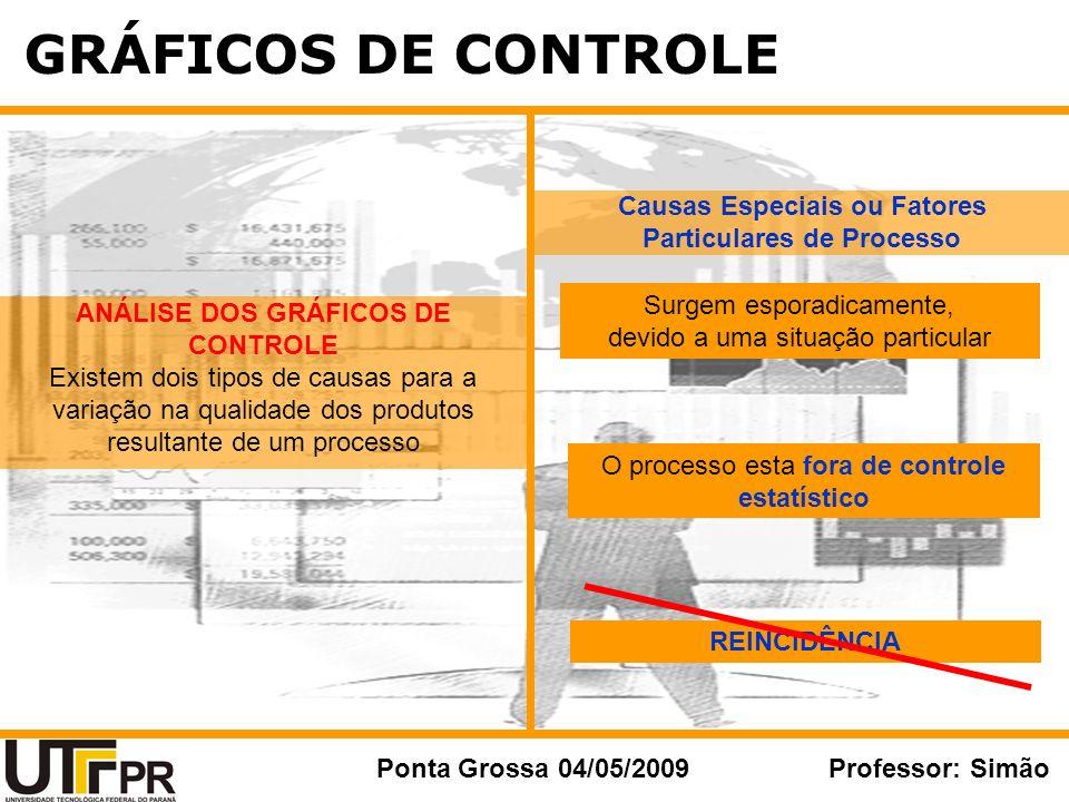 GRÁFICOS DE CONTROLE Causas Especiais ou Fatores Particulares de Processo. Surgem esporadicamente,