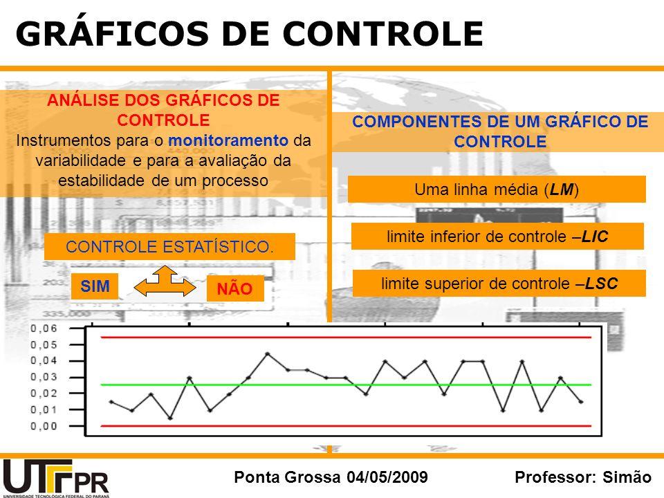 ANÁLISE DOS GRÁFICOS DE COMPONENTES DE UM GRÁFICO DE CONTROLE