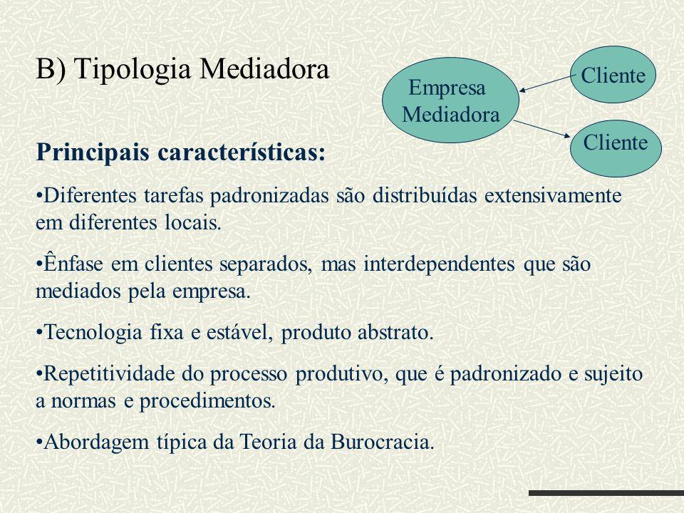 B) Tipologia Mediadora