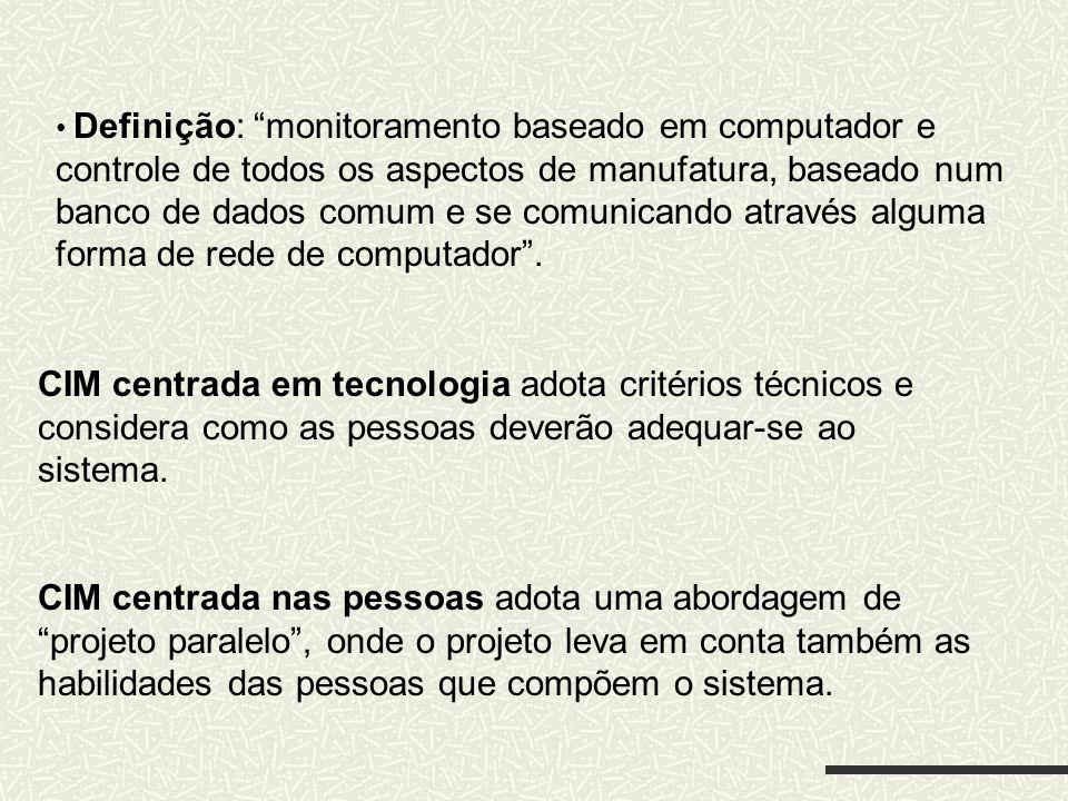 Definição: monitoramento baseado em computador e controle de todos os aspectos de manufatura, baseado num banco de dados comum e se comunicando através alguma forma de rede de computador .