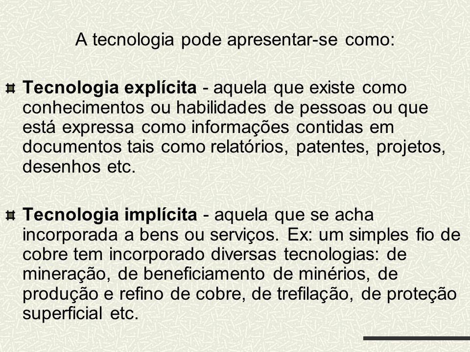 A tecnologia pode apresentar-se como:
