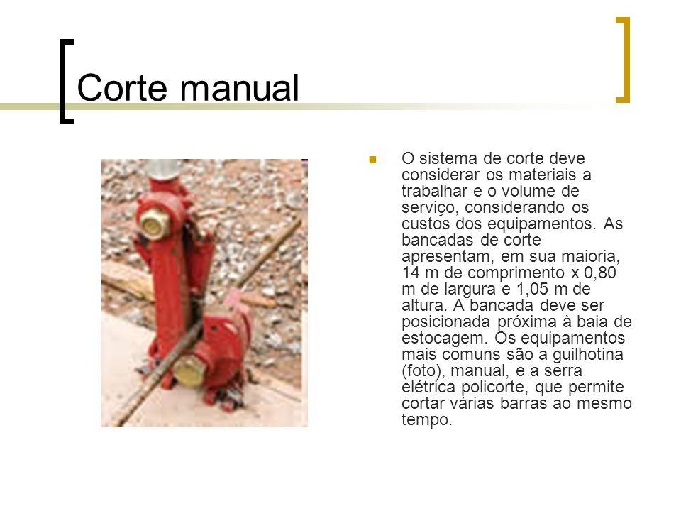 Corte manual