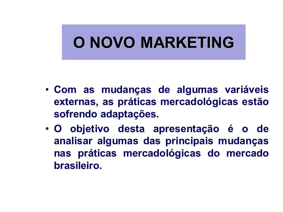 O NOVO MARKETINGCom as mudanças de algumas variáveis externas, as práticas mercadológicas estão sofrendo adaptações.