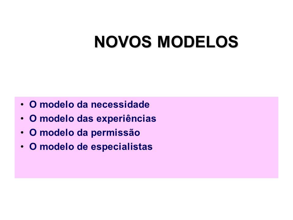 NOVOS MODELOS O modelo da necessidade O modelo das experiências