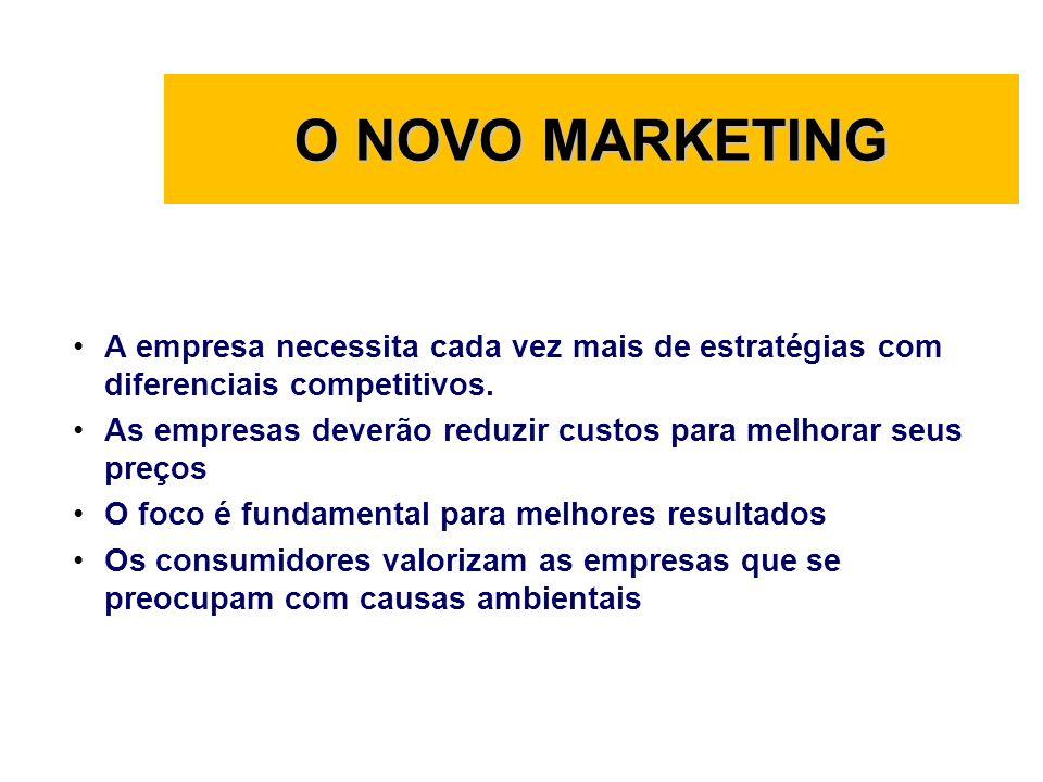 O NOVO MARKETING A empresa necessita cada vez mais de estratégias com diferenciais competitivos.