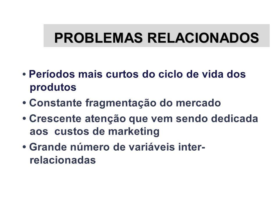 PROBLEMAS RELACIONADOS