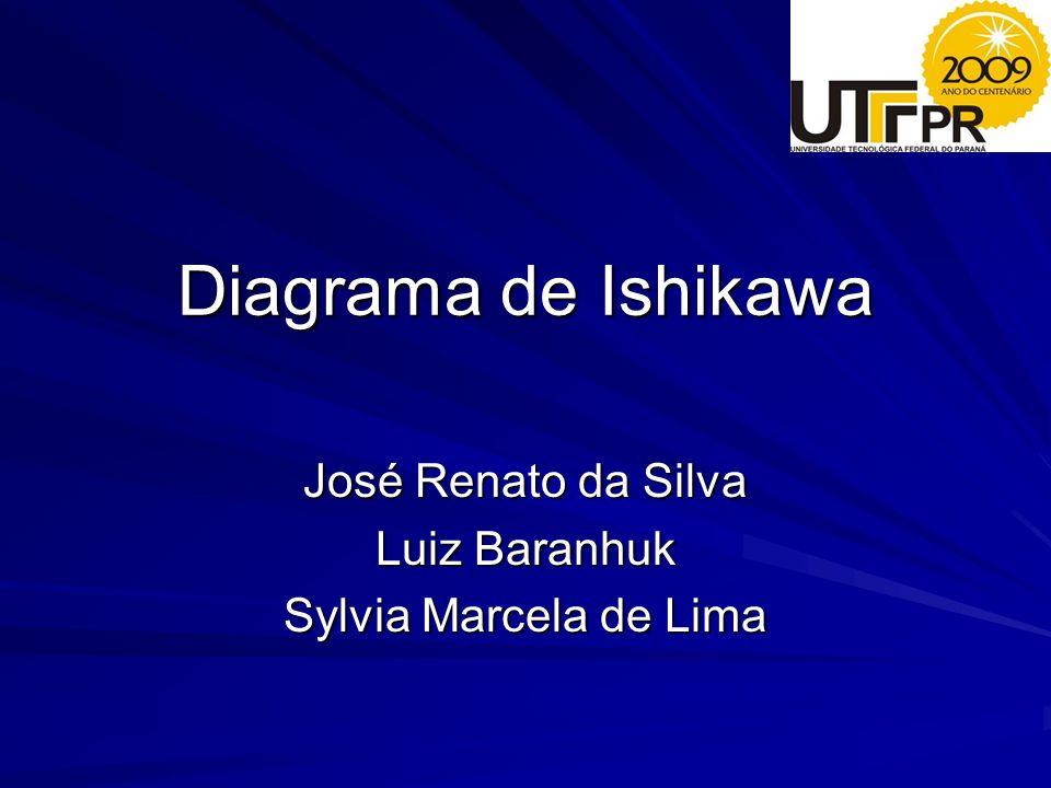 José Renato da Silva Luiz Baranhuk Sylvia Marcela de Lima