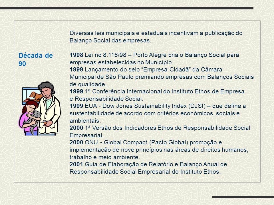 Década de 90. Diversas leis municipais e estaduais incentivam a publicação do Balanço Social das empresas.