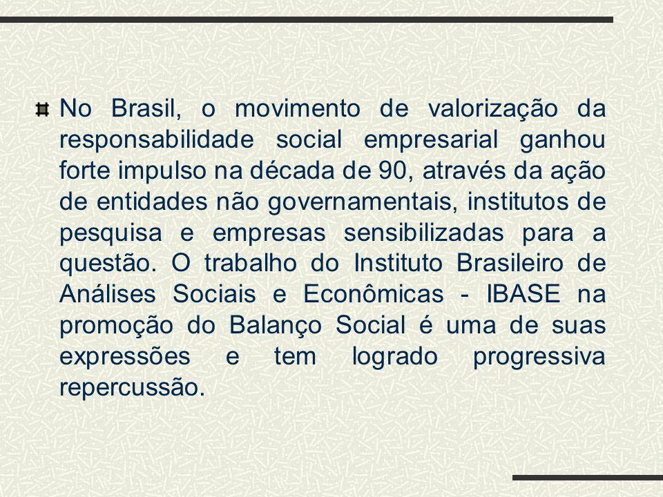 No Brasil, o movimento de valorização da responsabilidade social empresarial ganhou forte impulso na década de 90, através da ação de entidades não governamentais, institutos de pesquisa e empresas sensibilizadas para a questão.