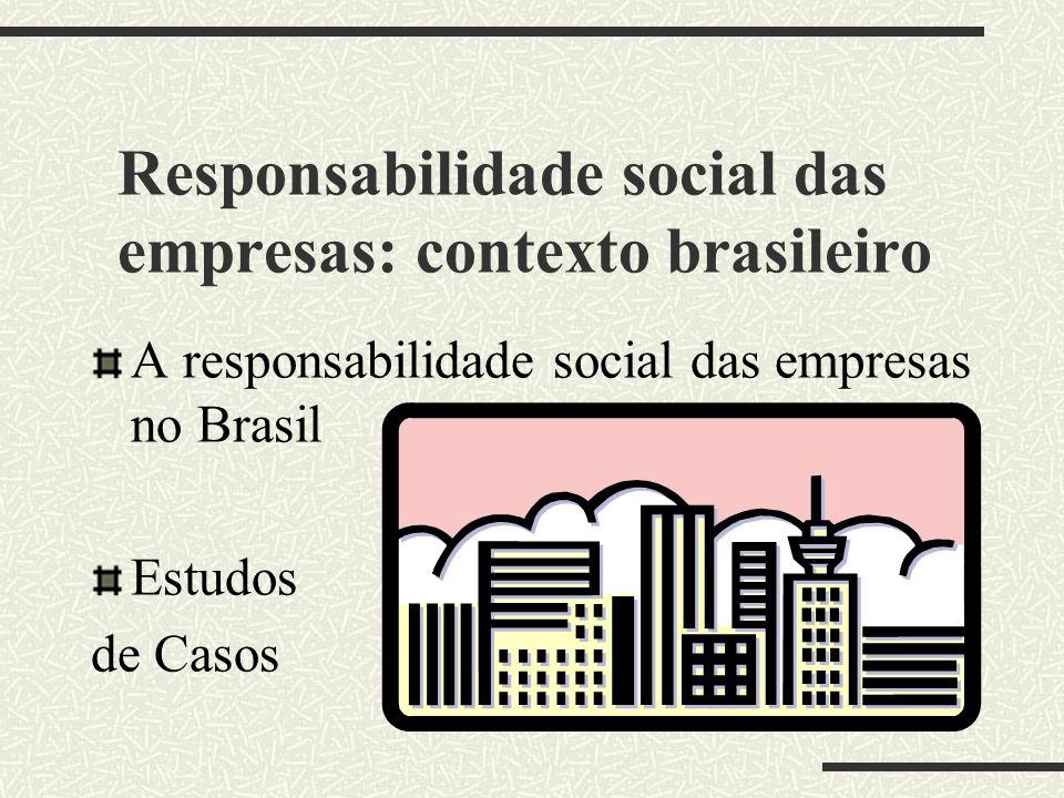 Responsabilidade social das empresas: contexto brasileiro
