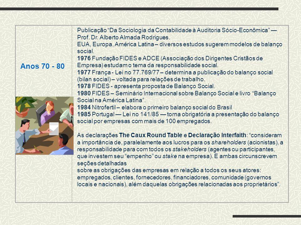 Anos 70 - 80. Publicação Da Sociologia da Contabilidade à Auditoria Sócio-Econômica — Prof. Dr. Alberto Almada Rodrigues.