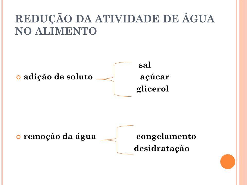 REDUÇÃO DA ATIVIDADE DE ÁGUA NO ALIMENTO
