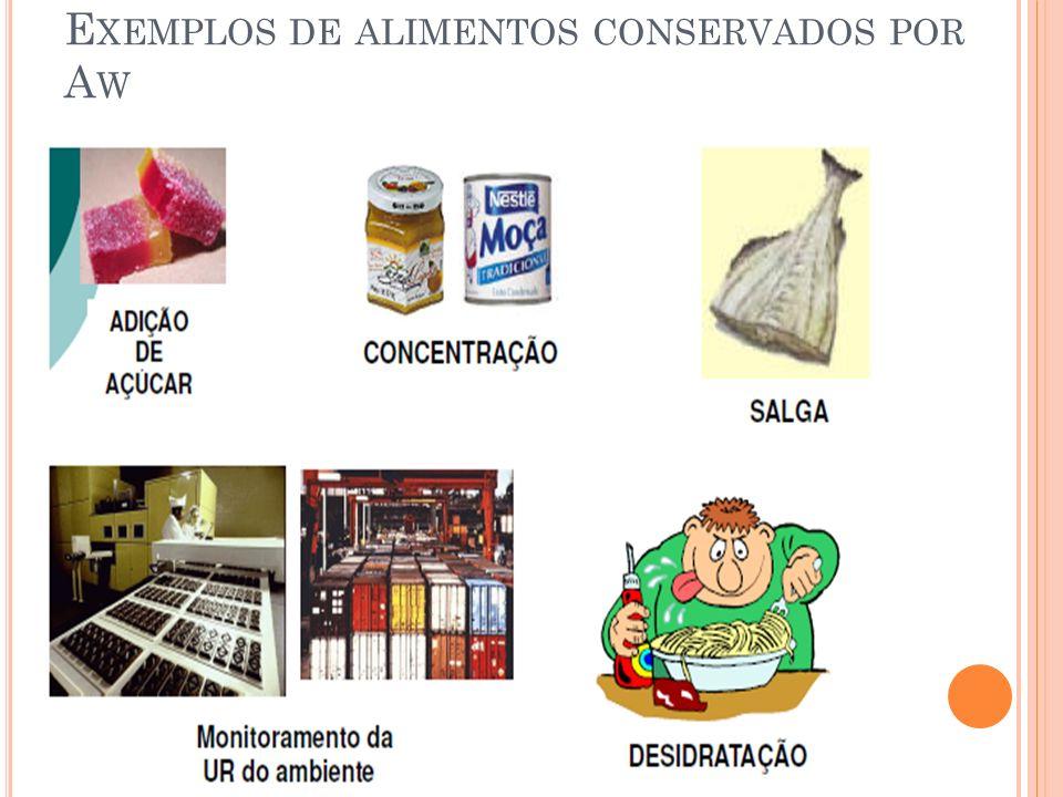 Exemplos de alimentos conservados por Aw