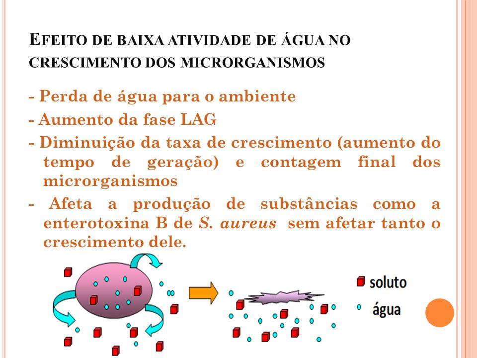 Efeito de baixa atividade de água no crescimento dos microrganismos