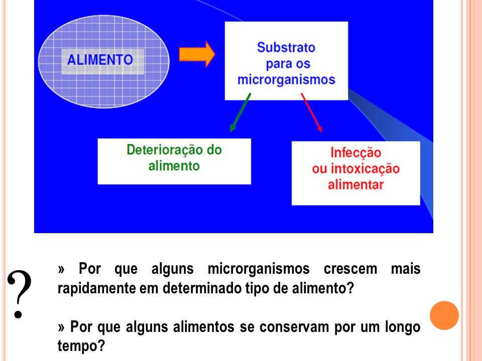 Todos os alimentos apresentam uma microbiota natural variável, geralmente concentrada na superfície, embora partes