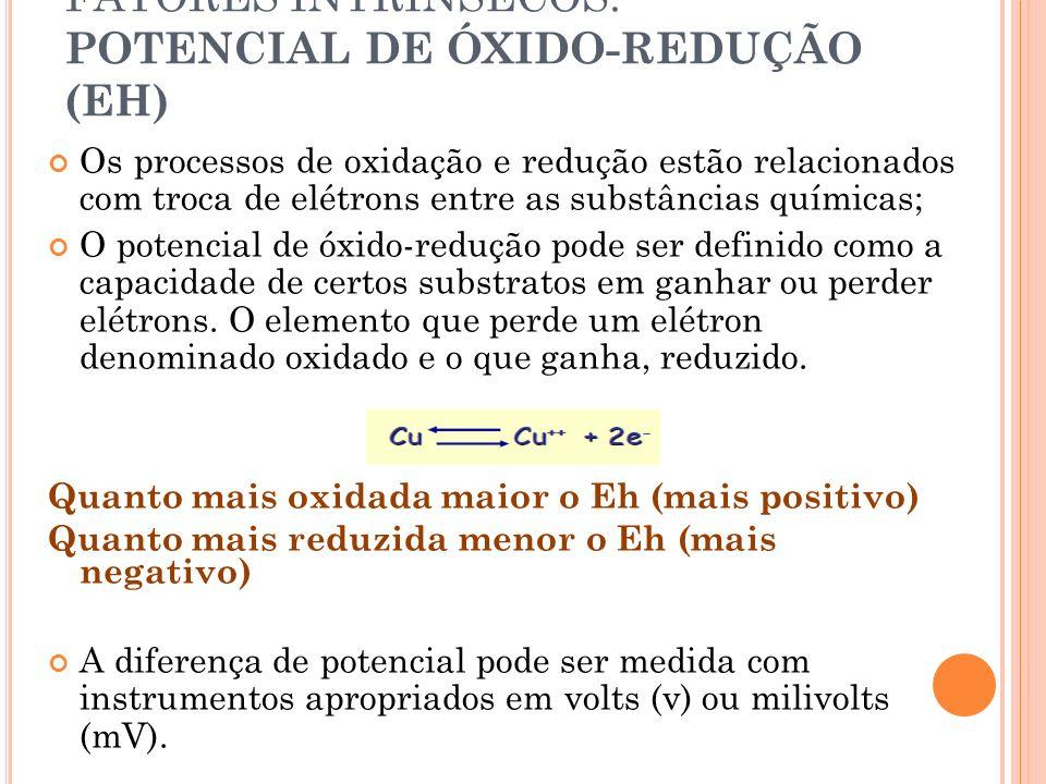 FATORES INTRÍNSECOS: POTENCIAL DE ÓXIDO-REDUÇÃO (EH)