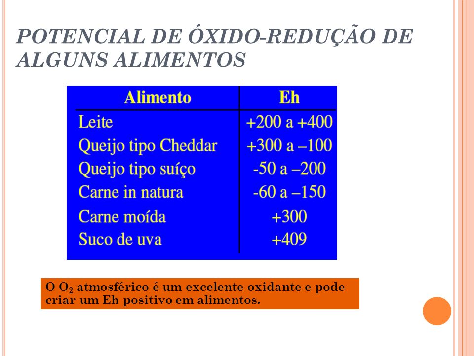 POTENCIAL DE ÓXIDO-REDUÇÃO DE ALGUNS ALIMENTOS