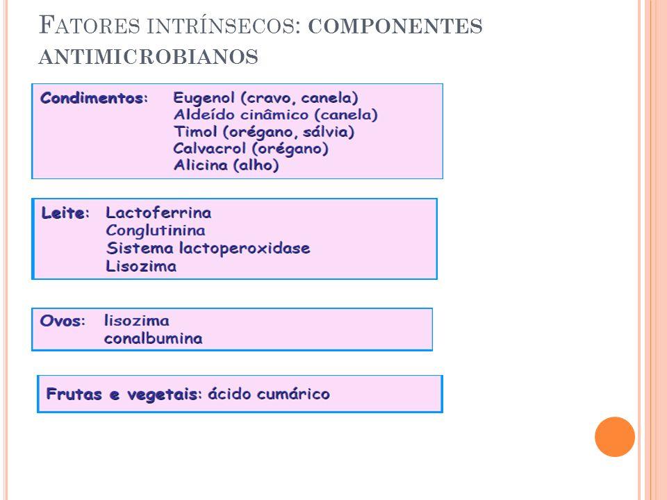 Fatores intrínsecos: componentes antimicrobianos