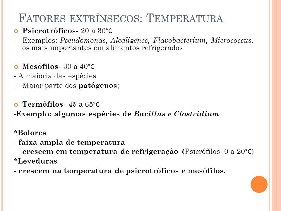 Fatores extrínsecos: Temperatura