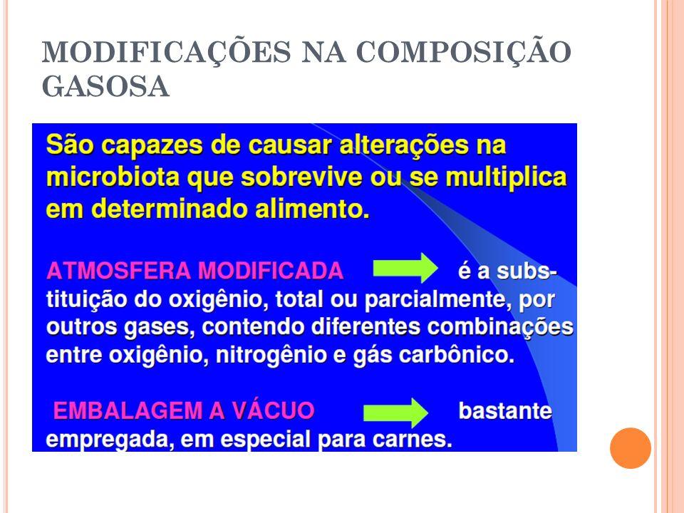 MODIFICAÇÕES NA COMPOSIÇÃO GASOSA