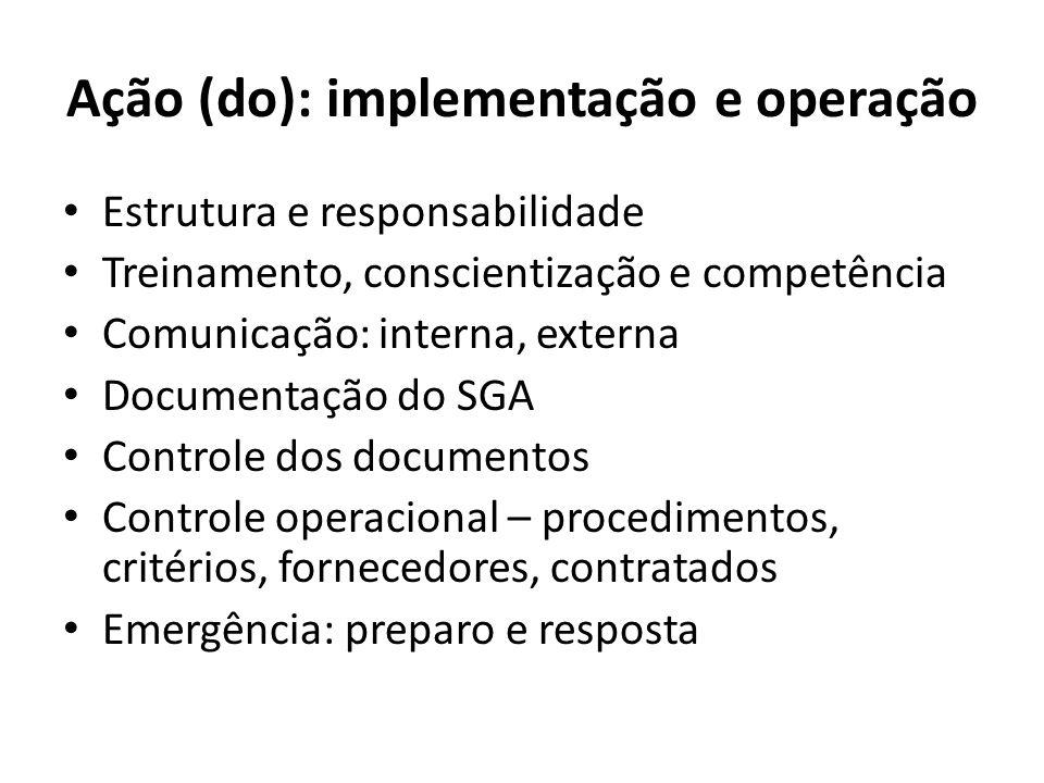 Ação (do): implementação e operação