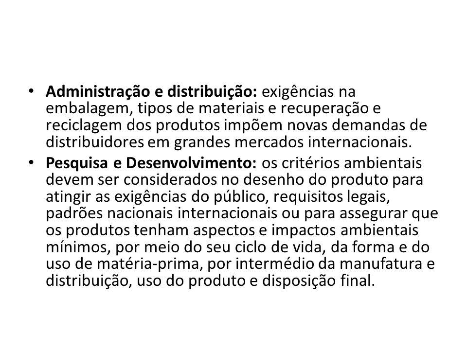 Administração e distribuição: exigências na embalagem, tipos de materiais e recuperação e reciclagem dos produtos impõem novas demandas de distribuidores em grandes mercados internacionais.