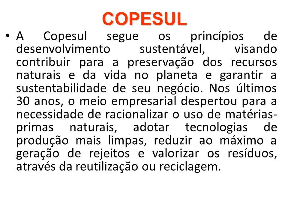 COPESUL