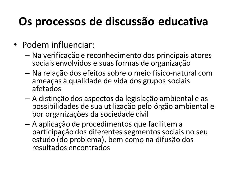 Os processos de discussão educativa