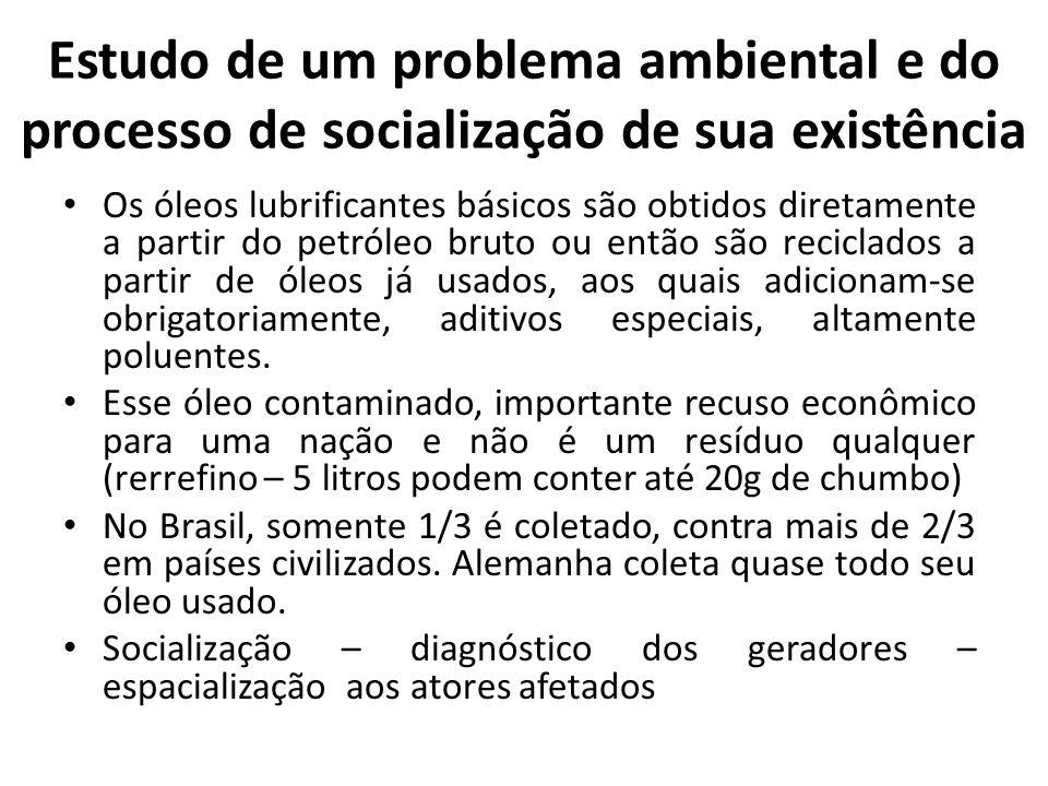 Estudo de um problema ambiental e do processo de socialização de sua existência