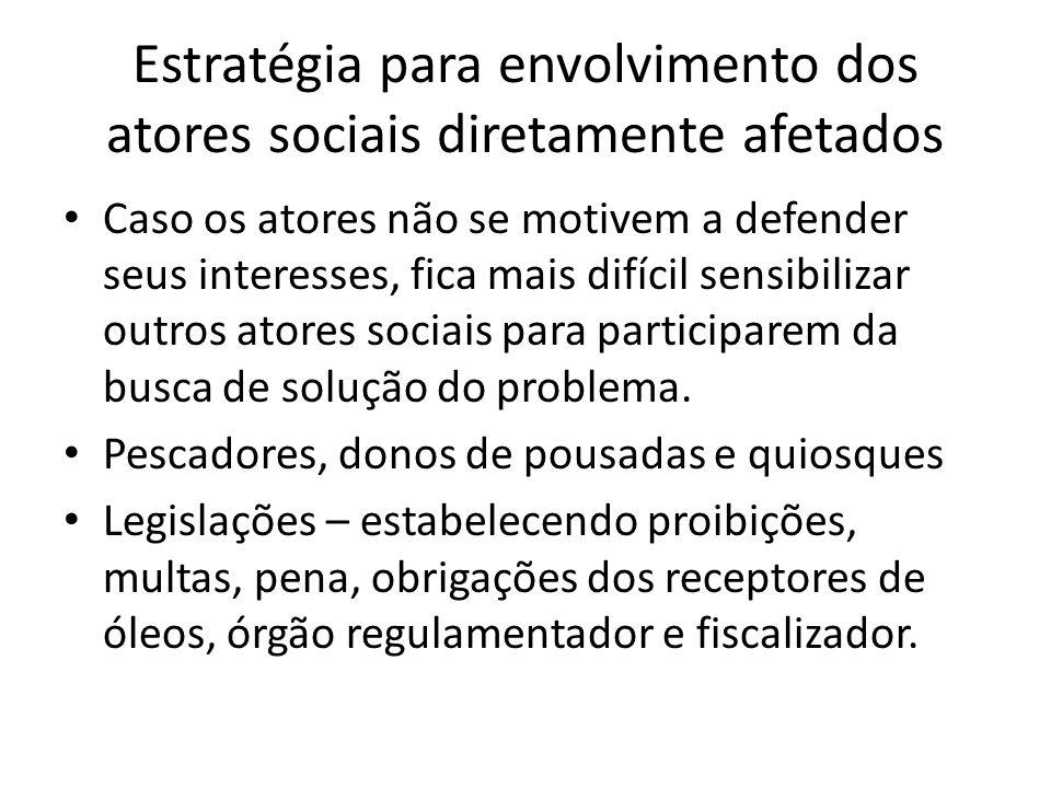 Estratégia para envolvimento dos atores sociais diretamente afetados