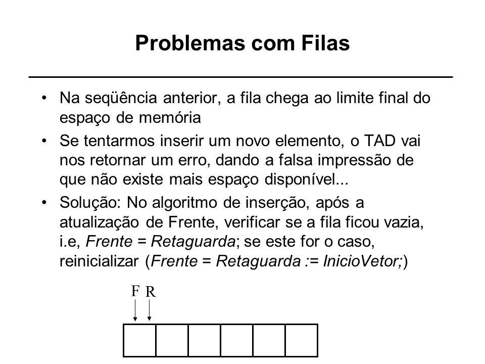Problemas com Filas Na seqüência anterior, a fila chega ao limite final do espaço de memória.
