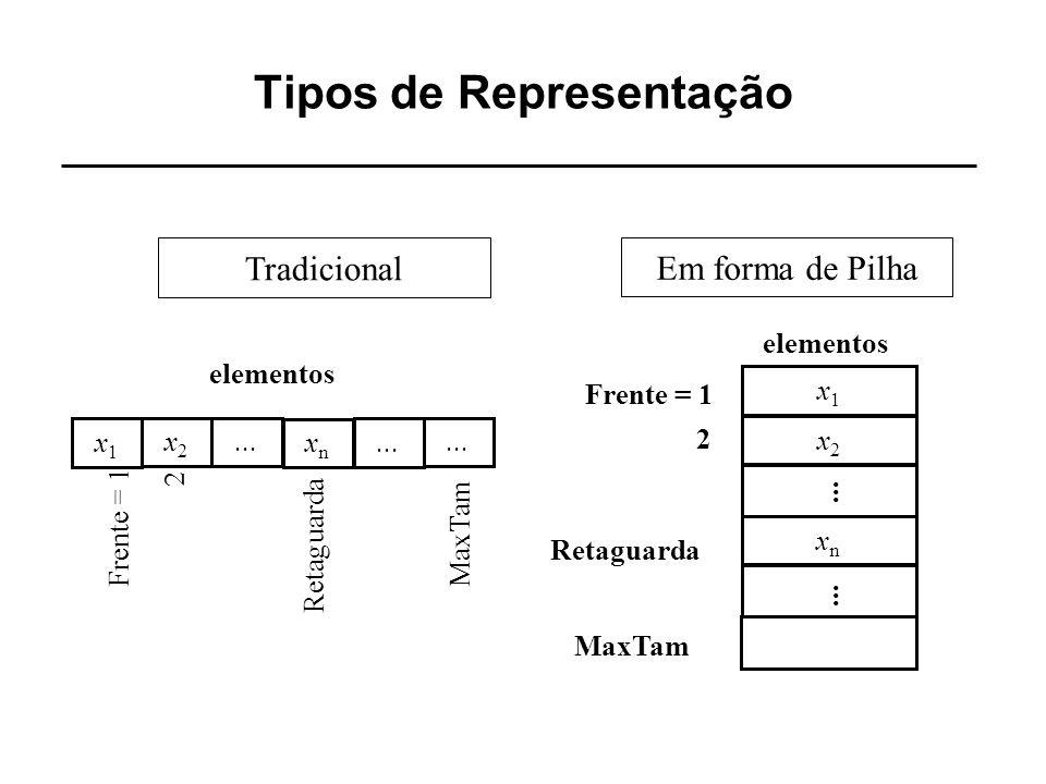 Tipos de Representação