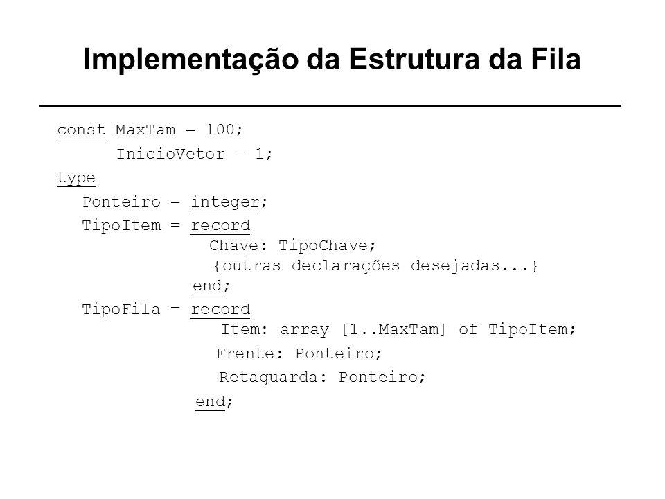 Implementação da Estrutura da Fila