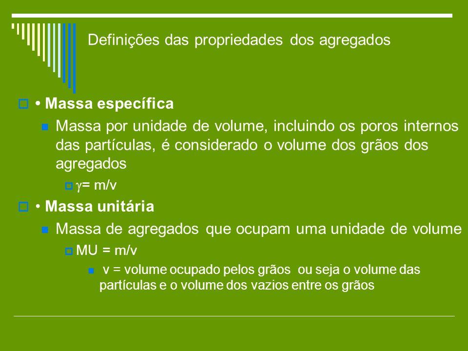 Definições das propriedades dos agregados