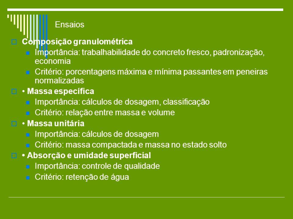 Ensaios Composição granulométrica. Importância: trabalhabilidade do concreto fresco, padronização, economia.