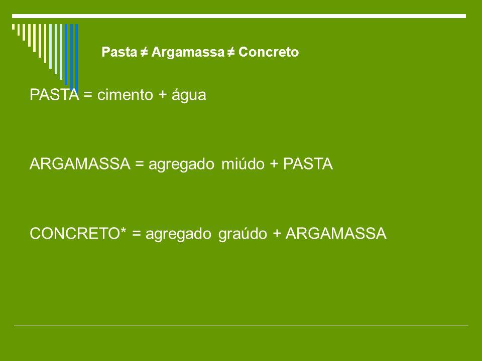 ARGAMASSA = agregado miúdo + PASTA