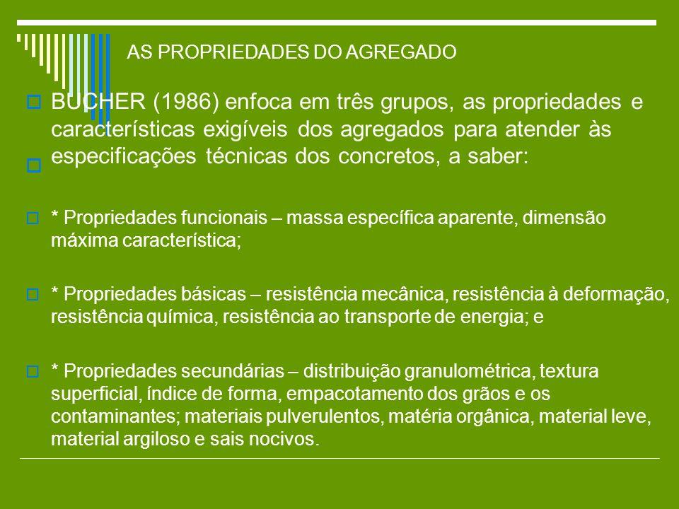 AS PROPRIEDADES DO AGREGADO