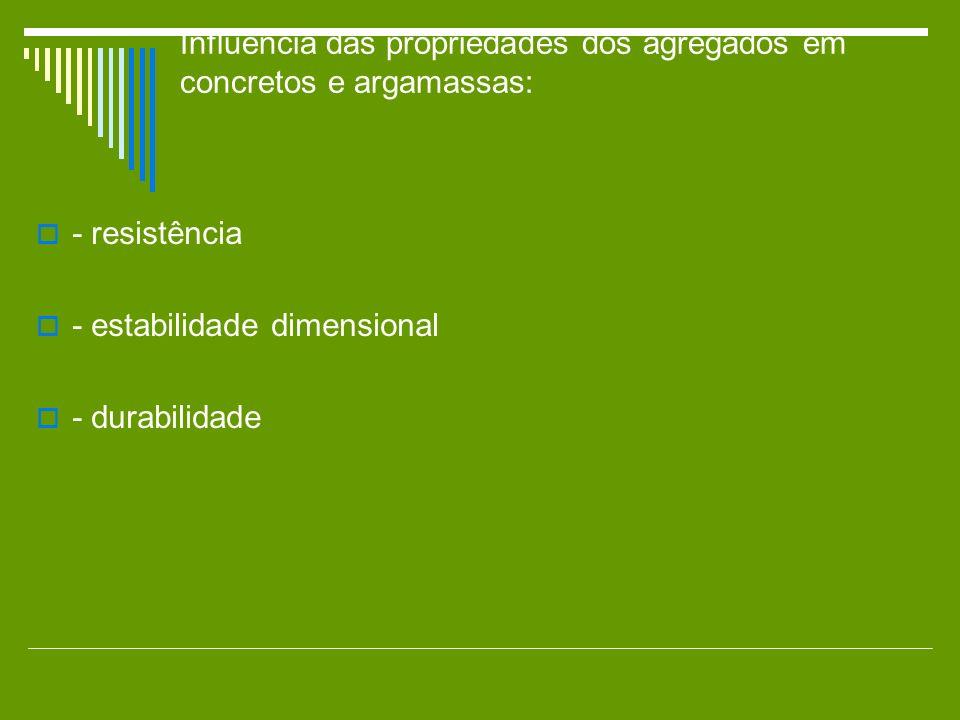 Influência das propriedades dos agregados em concretos e argamassas: